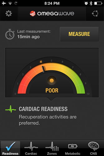 My cardiac readiness after day 1