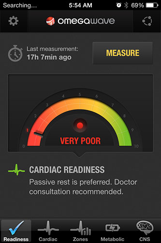 One day after my run, my cardiac readiness was as low as it can go. If Omegawave suggested I go to a doctor, that could not be a good sign.